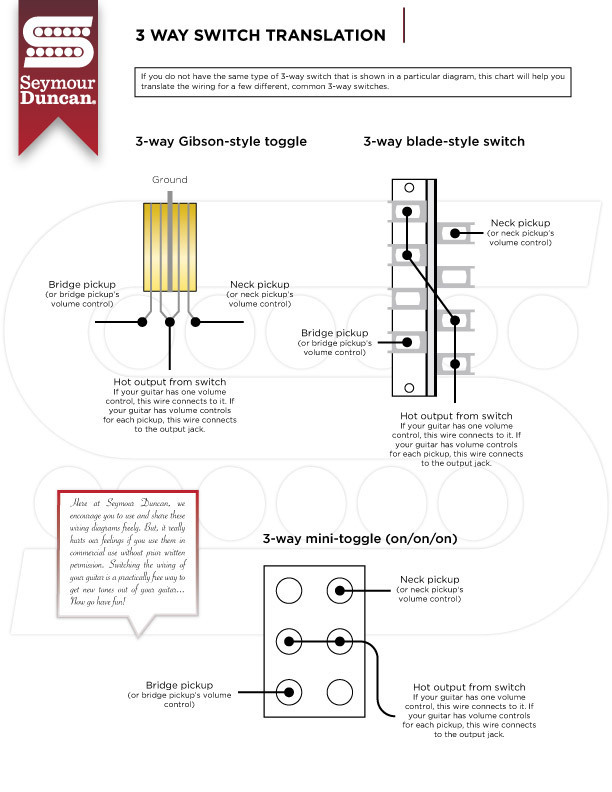 mini relay wiring diagram mini toggle switch on-on-on, gold rall guitars & tools mini switch wiring